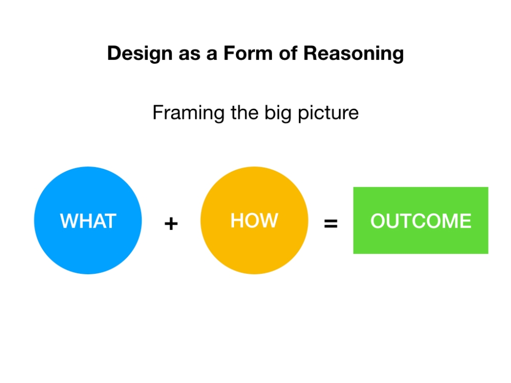 DesignReasoning_IoM_01