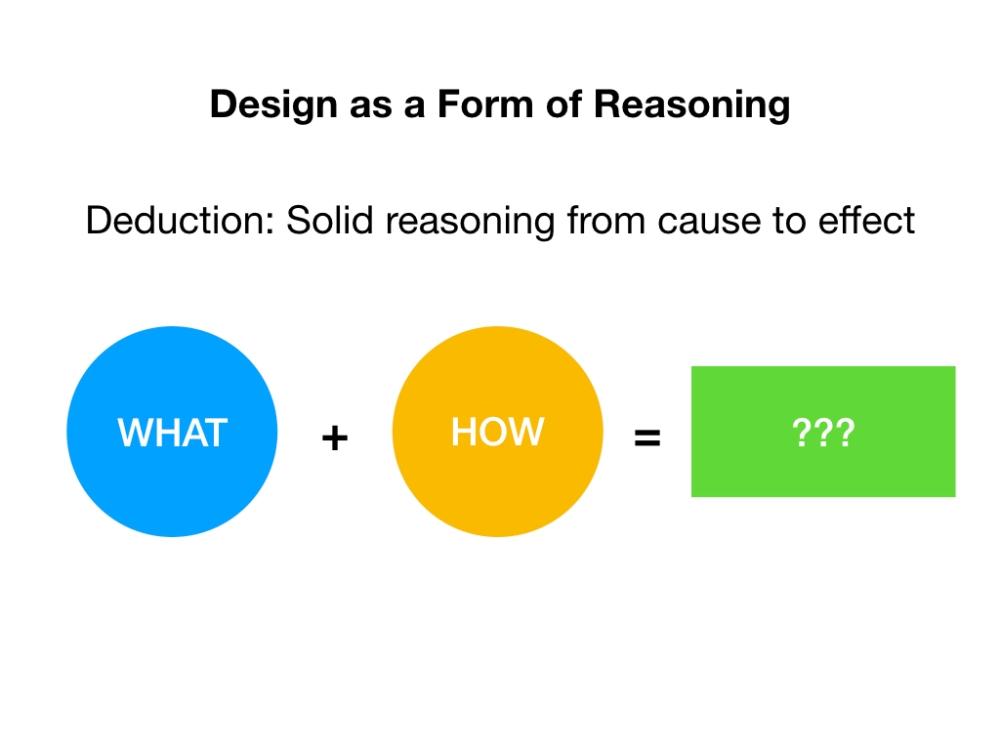 DesignReasoning_IoM_02