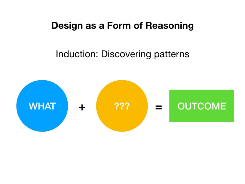DesignReasoning_IoM_03