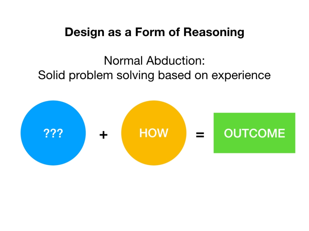 DesignReasoning_IoM_04