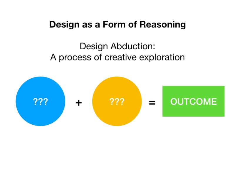 DesignReasoning_IoM_05