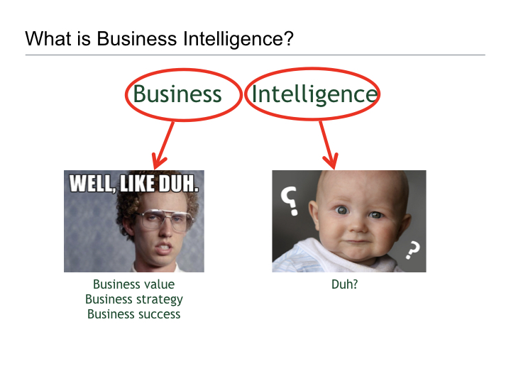 Thoughts on Business Intelligence.001