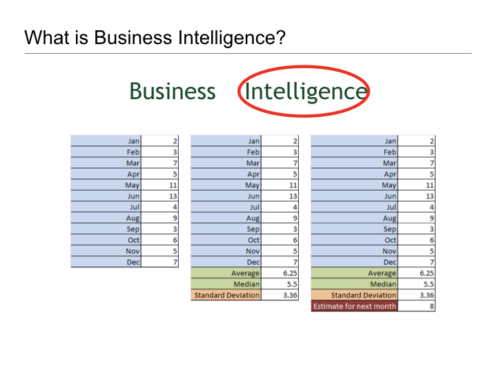 Thoughts on Business Intelligence.003