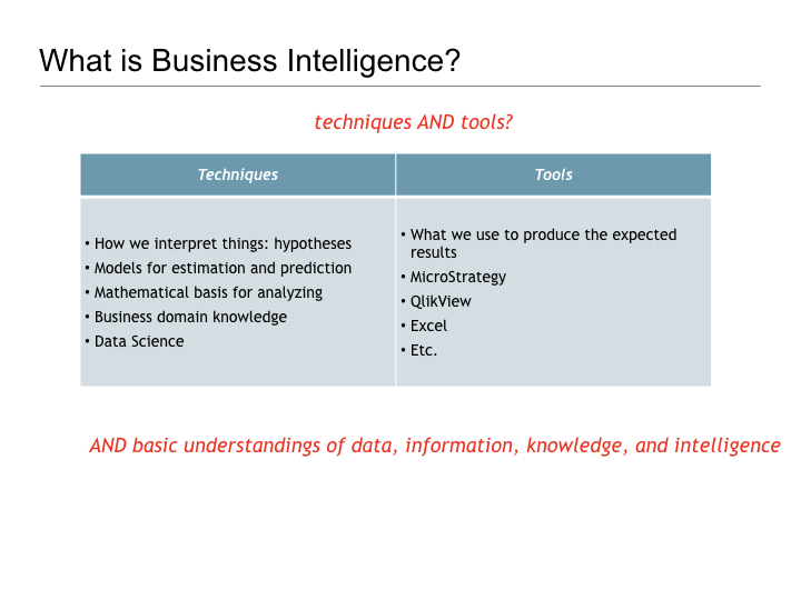 Thoughts on Business Intelligence.005