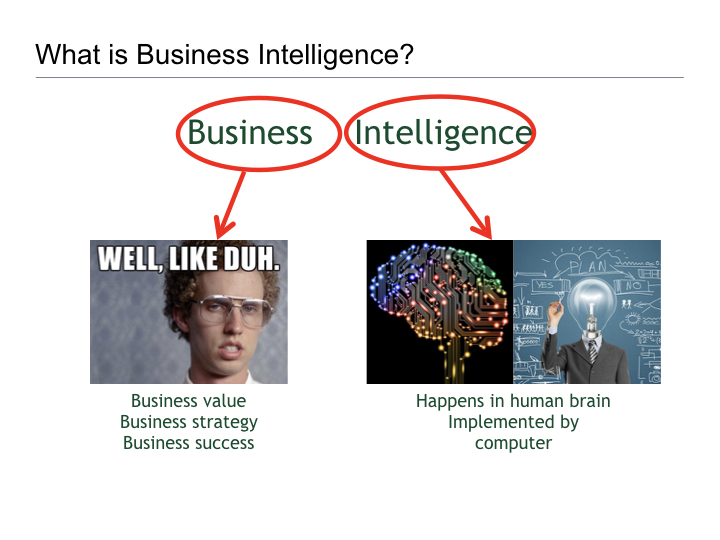 Thoughts on Business Intelligence.011